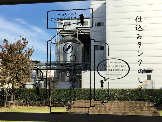 キッコーマン野田工場