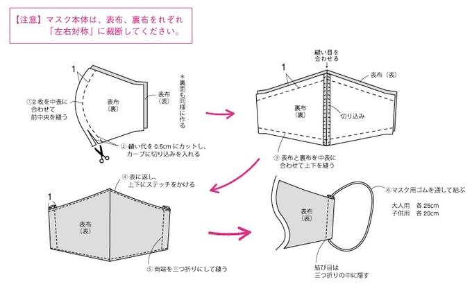 立体マスク作り方