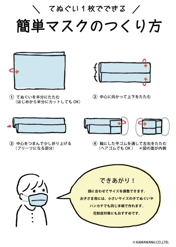 てぬぐいマスクの作り方